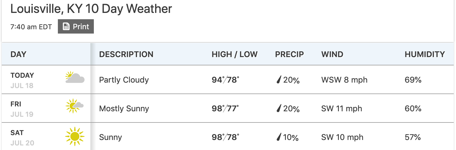 Screenshot_2019-07-18 Louisville, KY 10-Day Weather Forecast - The Weather Channel Weather com.jpg